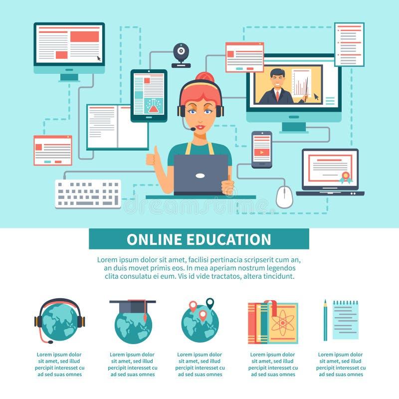 Educación en línea que entrena a Infographics ilustración del vector