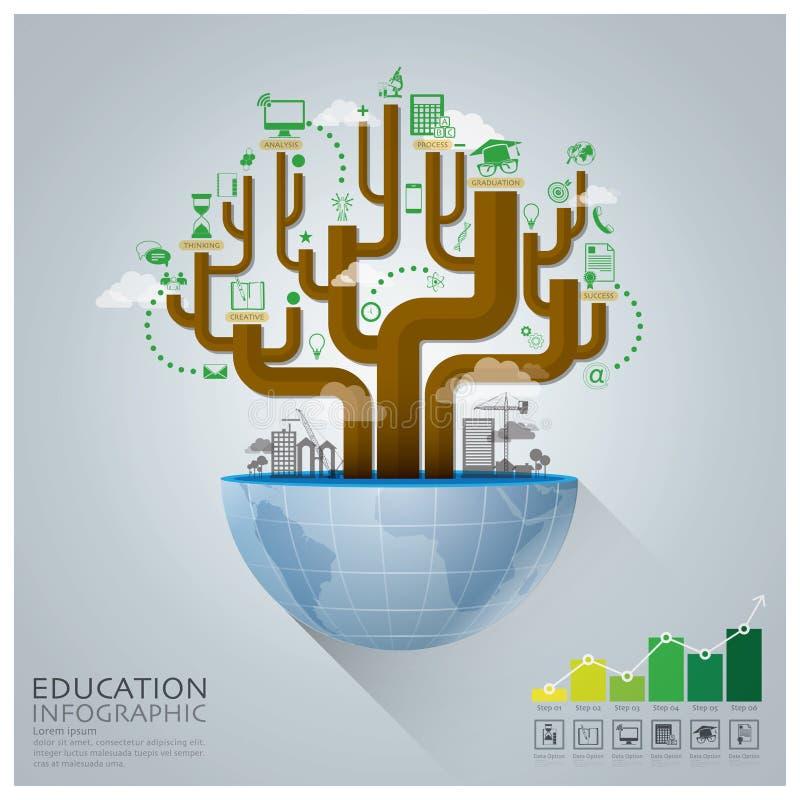 Educación global con el concepto creativo Infographic del diagrama de árbol ilustración del vector