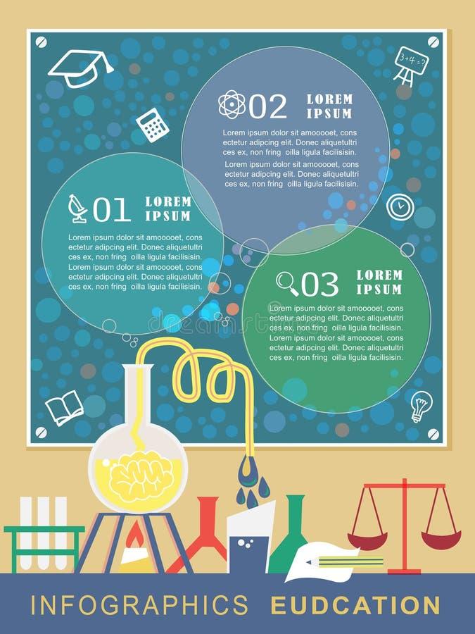 Educación infographic con escena del experimento stock de ilustración