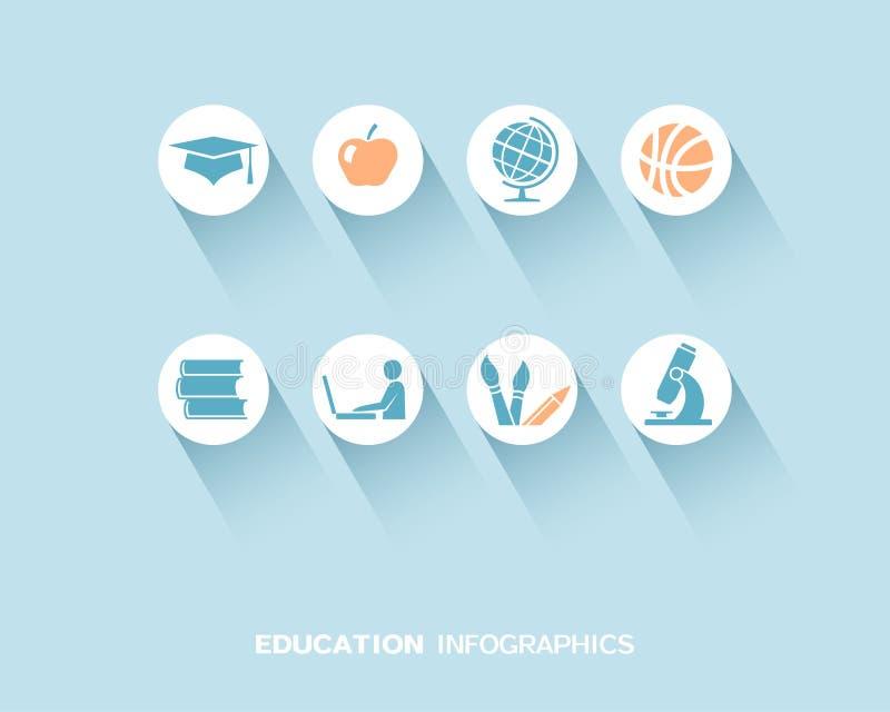 Educación infographic con los iconos planos fijados stock de ilustración
