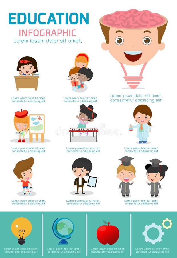 Educación infographic, creatividad, cerebro, idea, estudiantes, de nuevo a la escuela fijada con las cartas y otros elementos Eje libre illustration