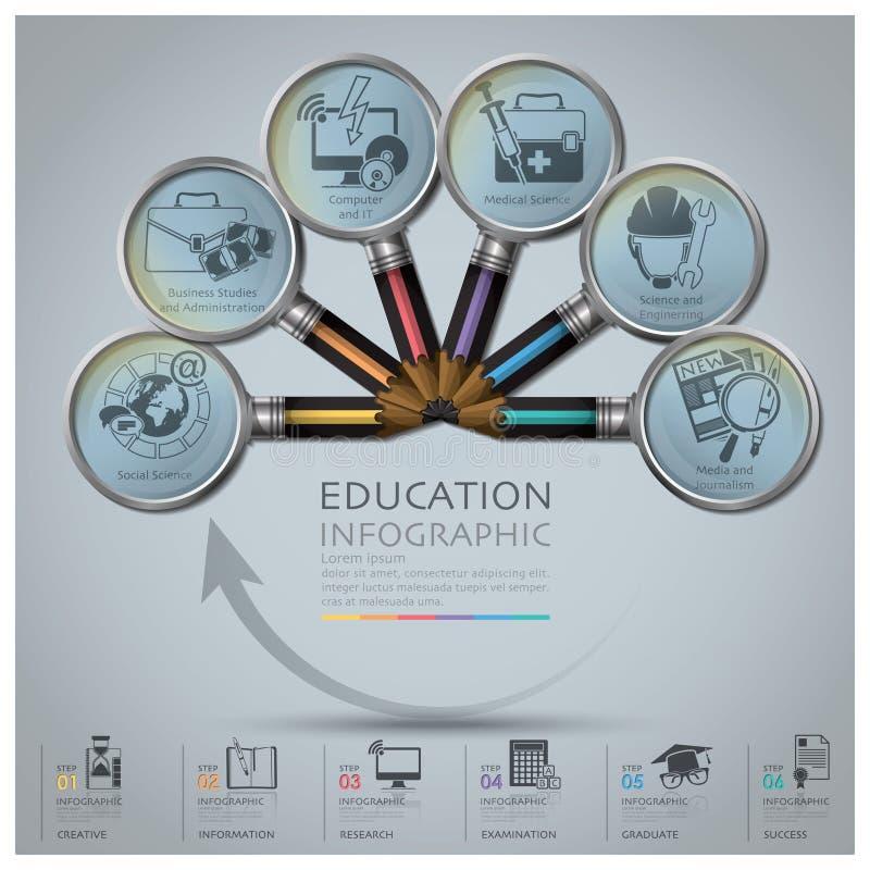 Educación y graduación Infographic con la lupa Penci ilustración del vector
