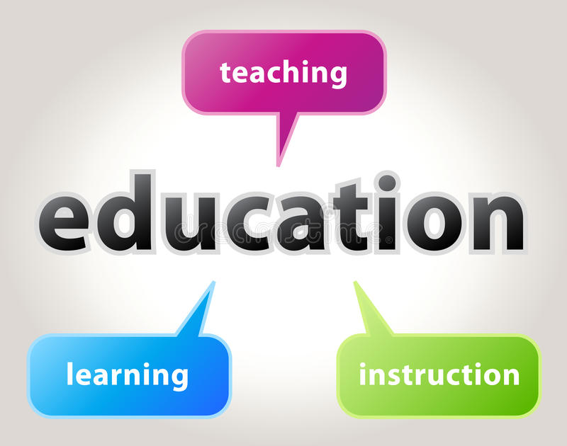 Education. Vector education diagram with black lettering Education and words Teaching, Learing and Instruction in colored bubbles on cream background