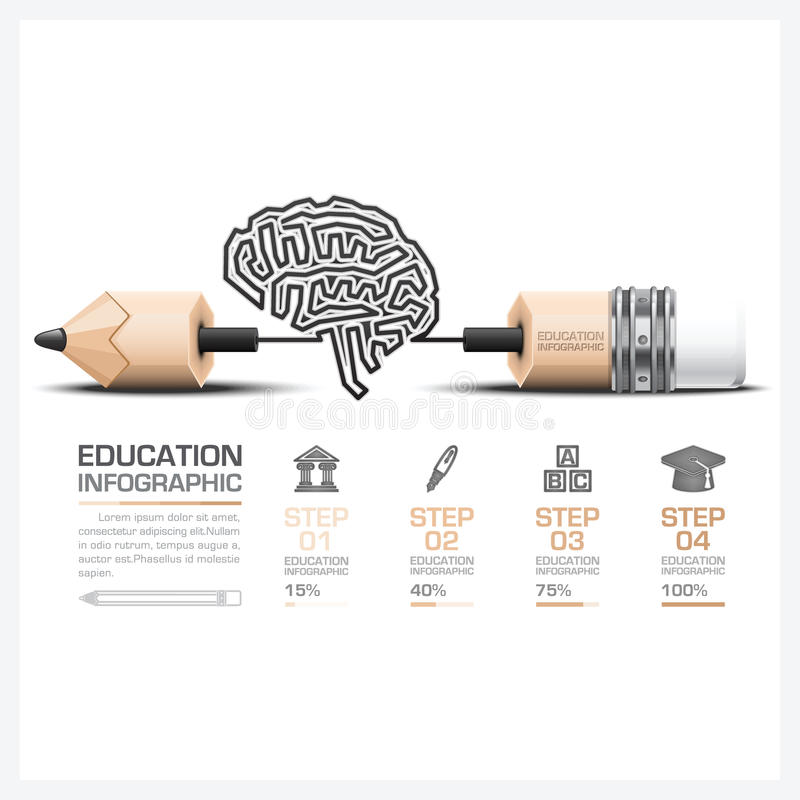 Free Education And Learning Step Infographic With Carve Brain Shape Stock Image - 77154781