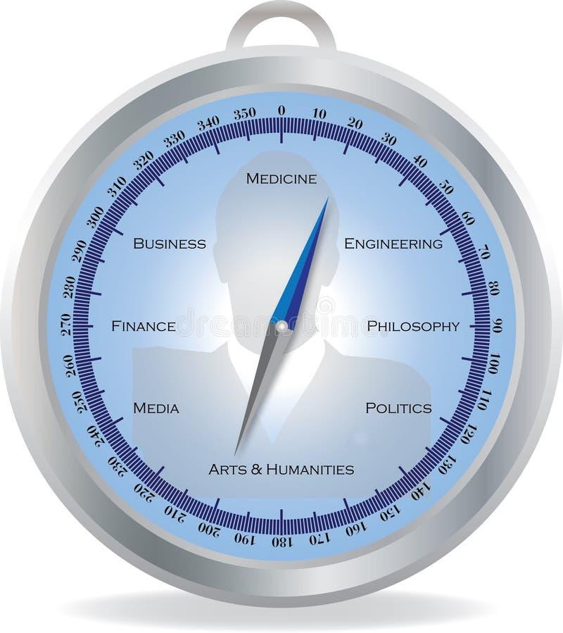Education Compass Stock Photo