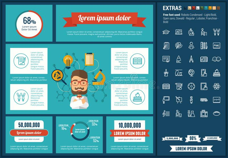 Education flat design Infographic Template. Education infographic template and elements. The template includes illustrations of hipster men and huge awesome set royalty free illustration