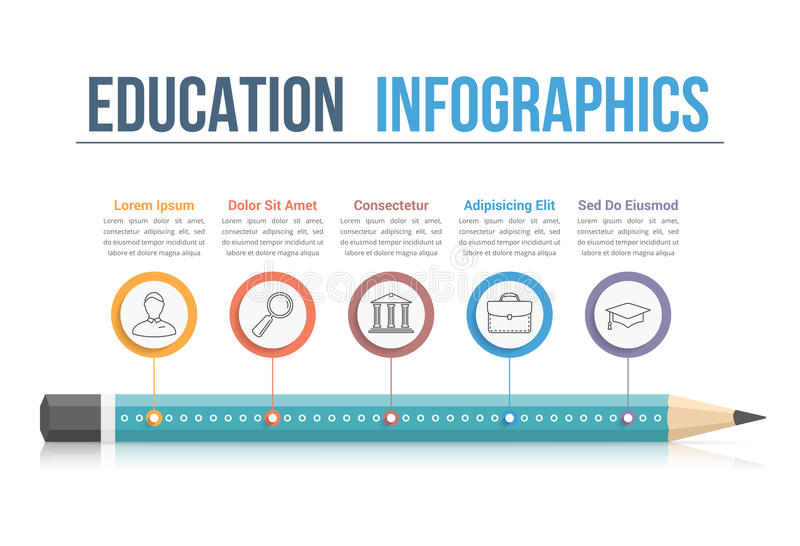 Education Infographics. Pencil with icons and text, education infographics, workflow, process design vector illustration