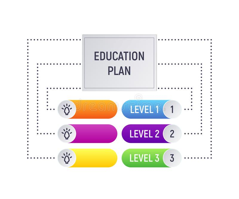 The education plan. Infographics with information. royalty free illustration