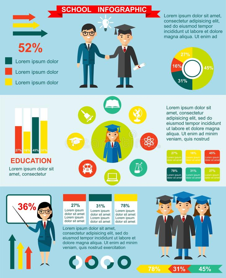 Education school infographics set with graduates, teachers, pupil, students. royalty free illustration