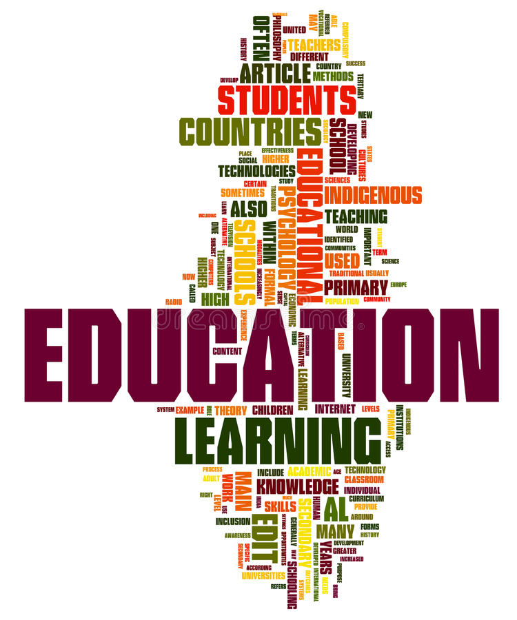 Education Word Cloud. Collection of education related words for design projects