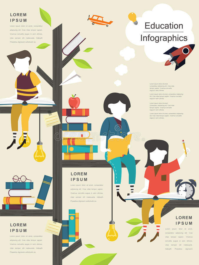 Edukaci Infographic szablon ilustracji