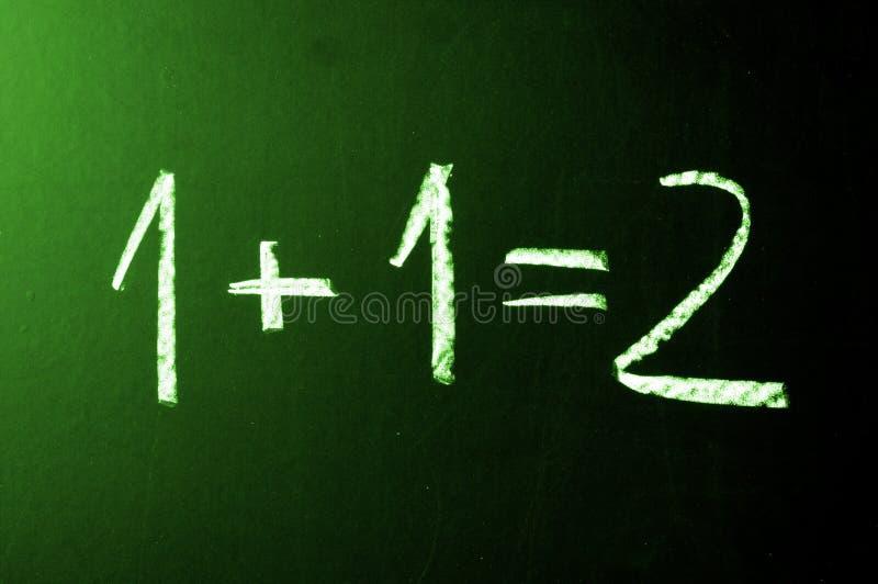 edukaci matematyki szkoła zdjęcie stock