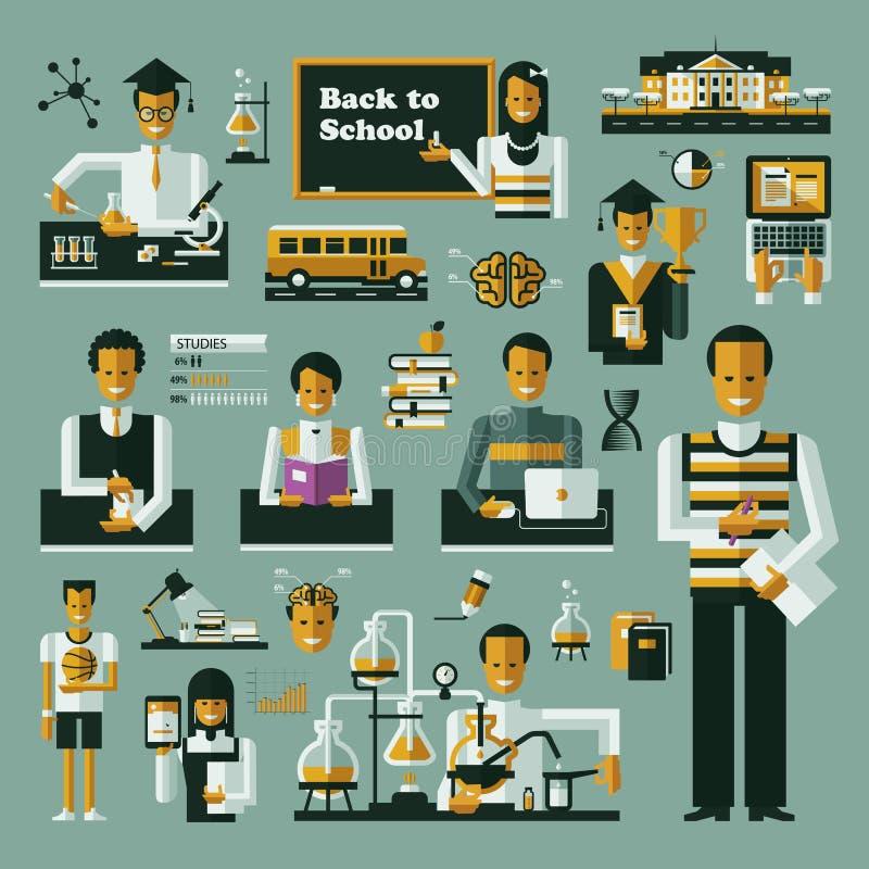 Edukacj ikony Set ikony na temat szkole, royalty ilustracja