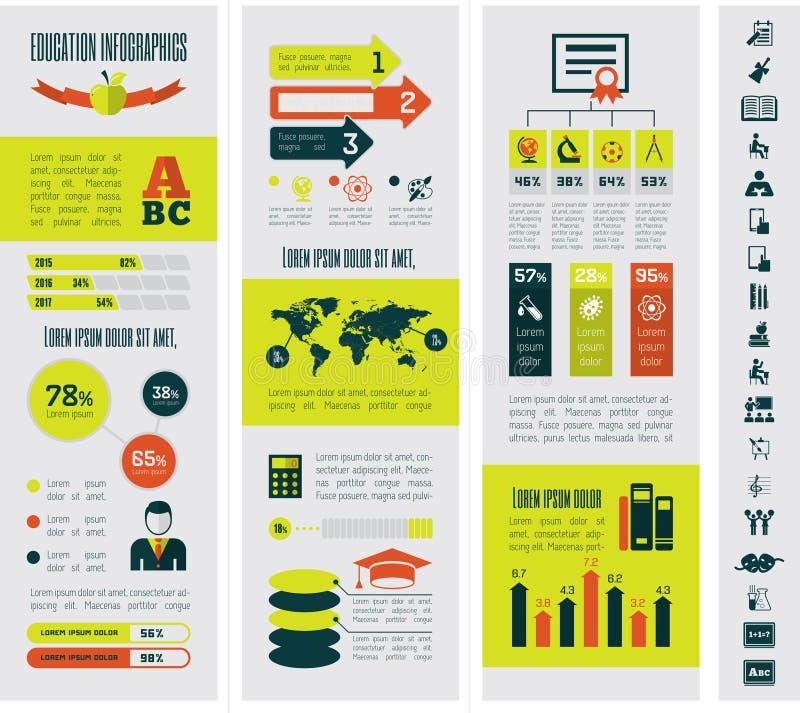 Edukacja Infographics ilustracja wektor