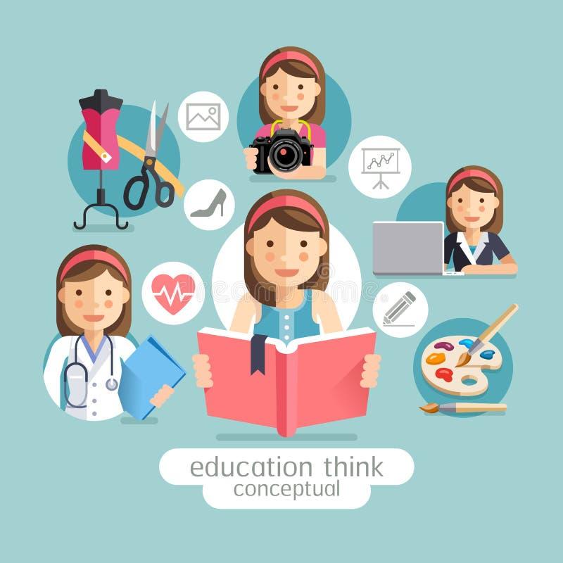 Edukacja myśleć konceptualną Dziewczyny mienia książki ilustracji