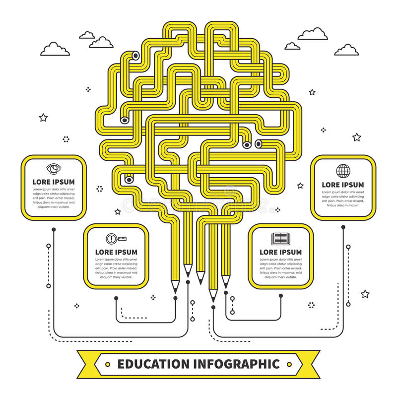 Edukacja Płaski projekt ilustracji