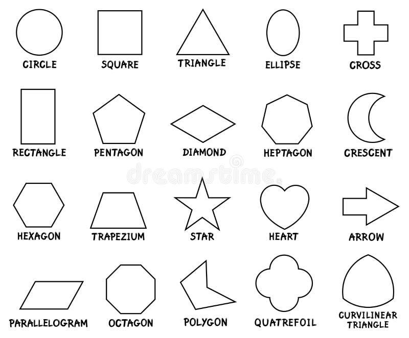 Edukacja podstawowi geometryczni kształty z podpisami ilustracji