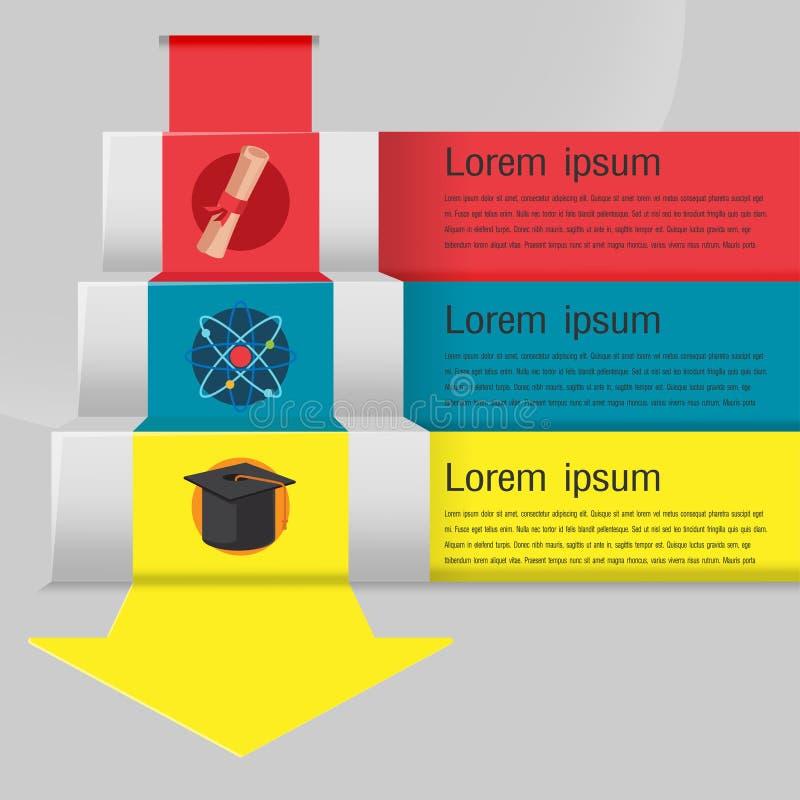 Edukacja szablonu informaci Schodowa grafika ilustracja wektor
