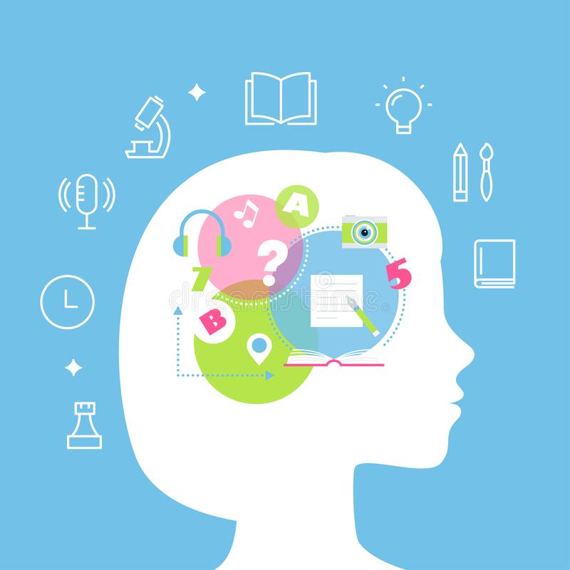 Edukacja, Uczy się style, pamięć, Wieloskładnikową inteligencję i uczenie szykany, pojęcie wektoru ilustracja royalty ilustracja