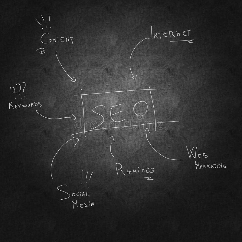De Optimalisering van de Motor van het onderzoek & bedrijfssucces vector illustratie