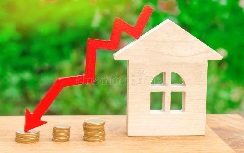 Een daling in bezitsprijzen concept ontvolking dalende rente op de hypotheek vermindering veel gevraagd voor de aankoop van h royalty-vrije stock foto