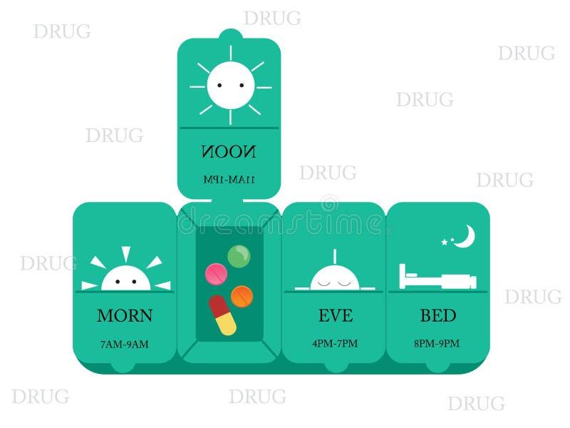 Een doos geneeskunde, vectorillustratie, vlak ontwerp, de Dagelijkse organisator van de druggeneeskunde, kleurrijke Opslag van ge royalty-vrije illustratie