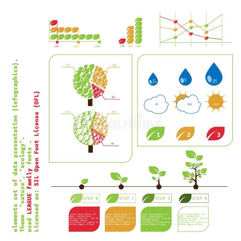 Een kleine reeks infographic elementen voor gegevens die over de onderwerpen van ecologie bekijken vector illustratie