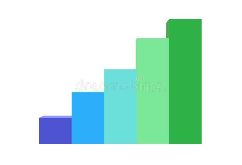 Een kleurrijk het toenemen staafdiagram zonder assen en geen aantalcijfers vector illustratie