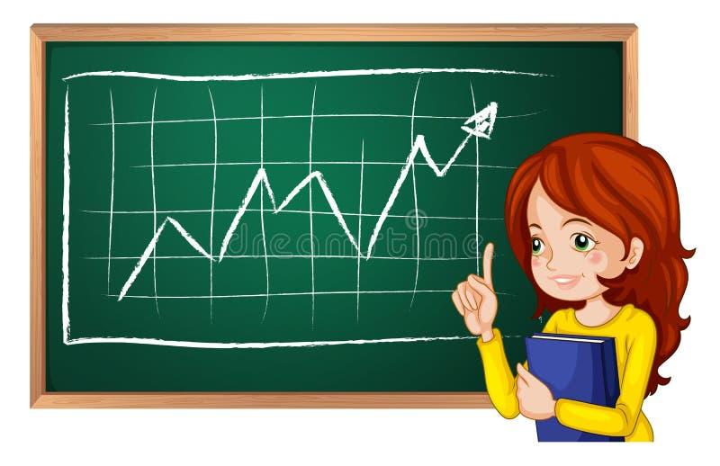 Een meisje die de grafiek verklaren bij het bord royalty-vrije illustratie