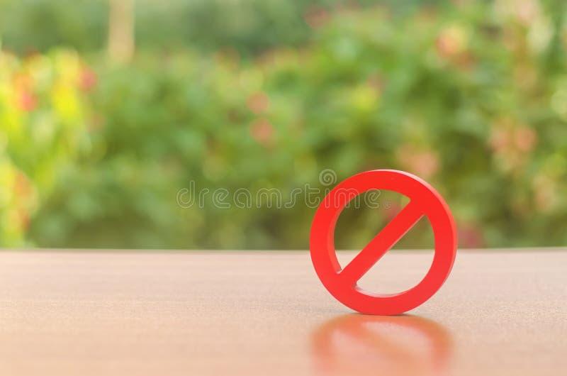 Een rood verbod ondertekent nr Onvermogen om producten, verbod op de invoer te verkopen Beperking op de merkgebonden invoer van g stock afbeelding