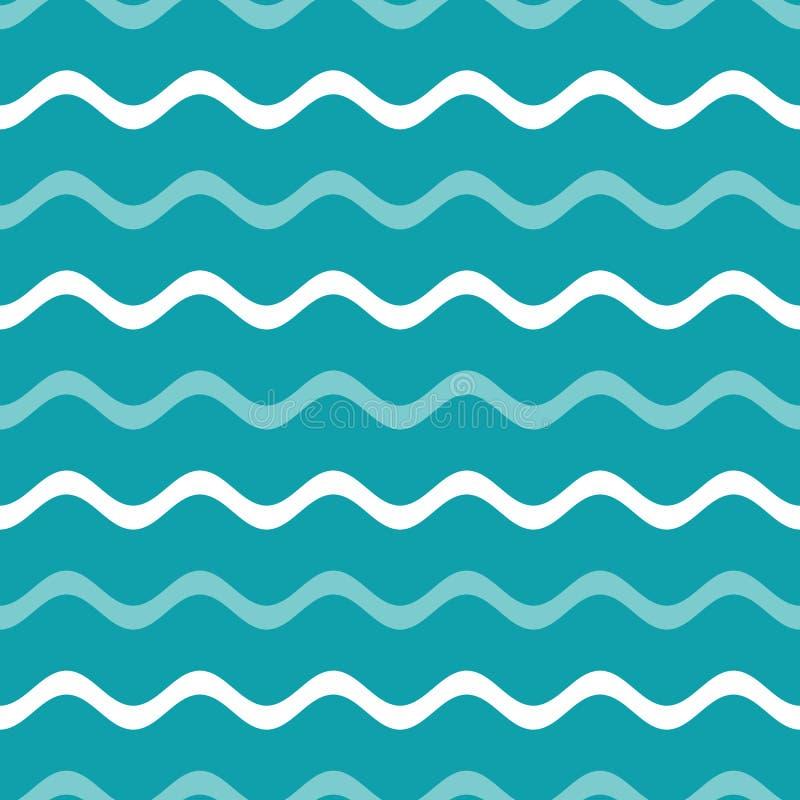 Eenvoudig blauw vector naadloos golvend lijnpatroon royalty-vrije illustratie
