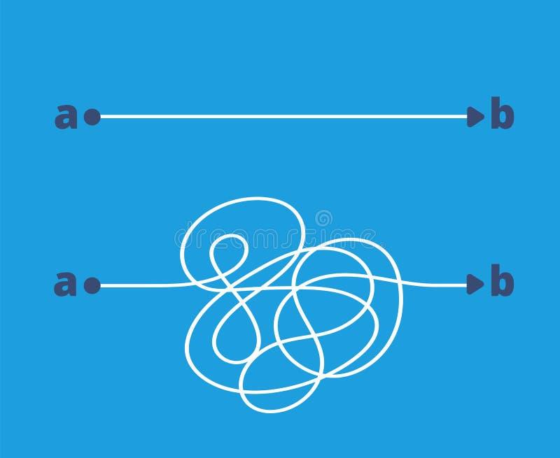 Eenvoudige en ingewikkelde wegen Gemakkelijke en moeilijke manier van a aan B Keus en succesoplossing in bedrijfs vectorconcept royalty-vrije illustratie
