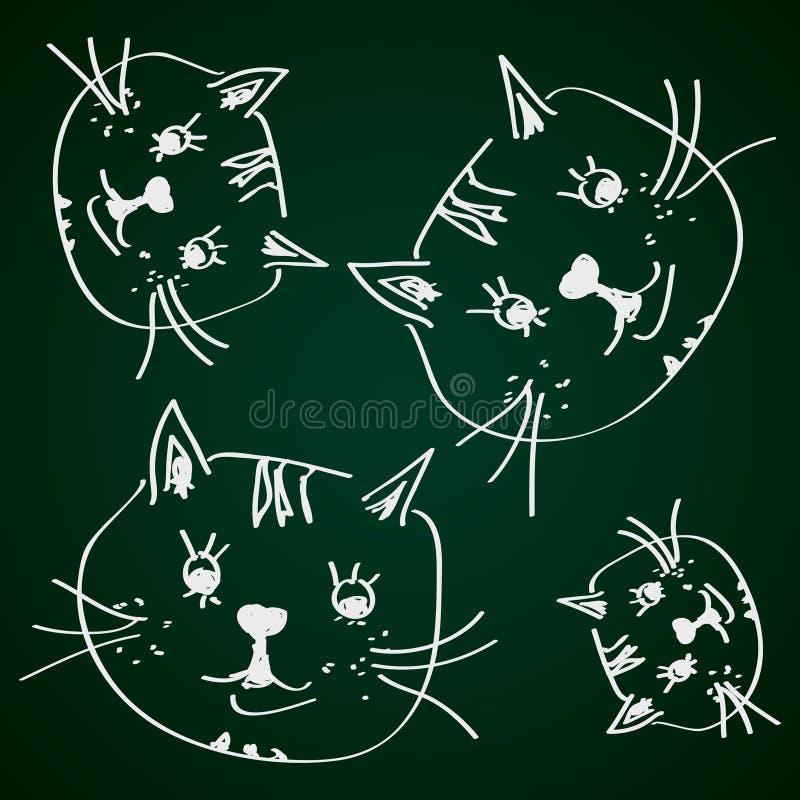Eenvoudige krabbel van een kat stock illustratie