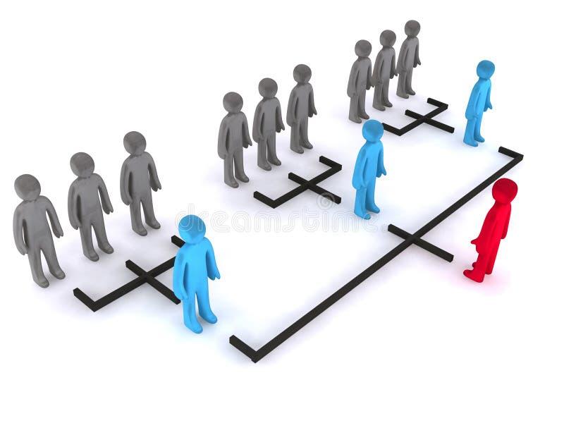 Eenvoudige organisatorische structuur stock illustratie