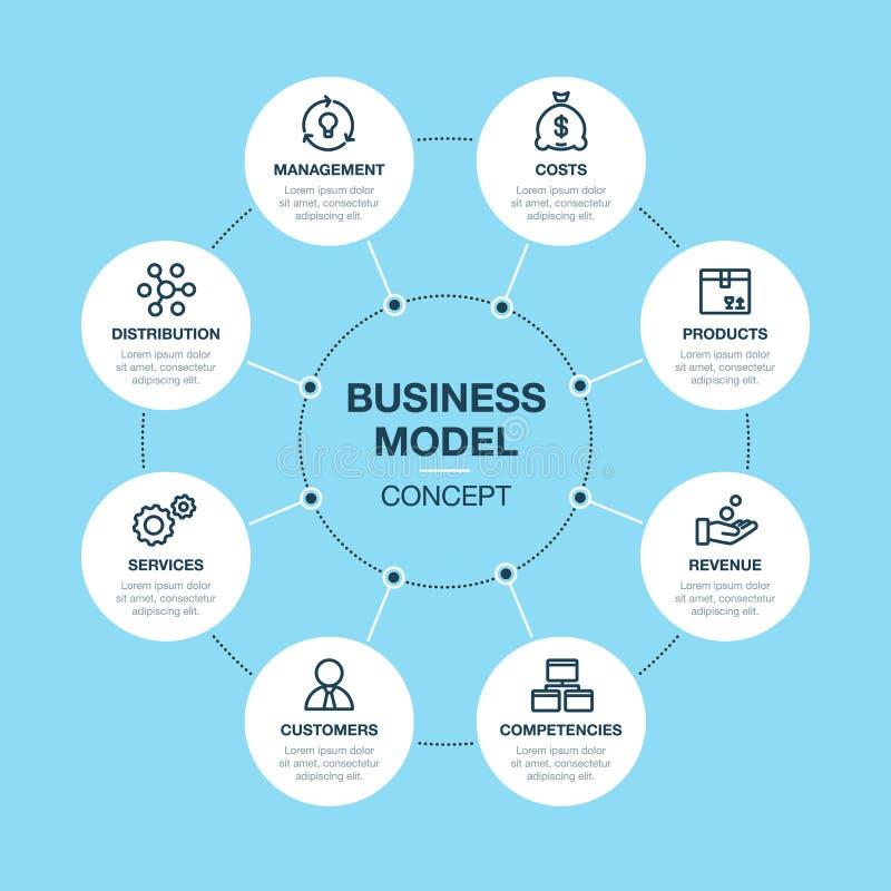 Eenvoudige Vector infographic voor bedrijfs modelmalplaatje royalty-vrije illustratie