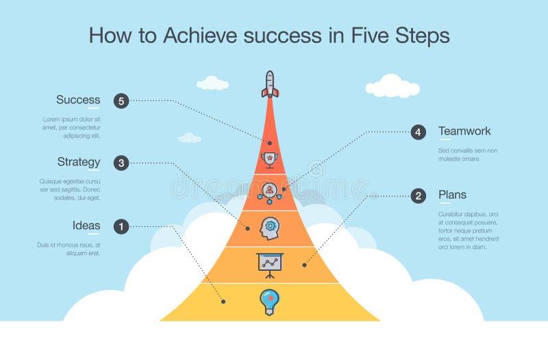Eenvoudige Vector infographic voor hoe te om succes in vijf stappen met ruimteraket te bereiken stock illustratie