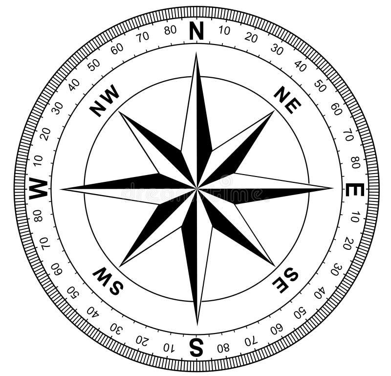 Eenvoudige windroos stock illustratie