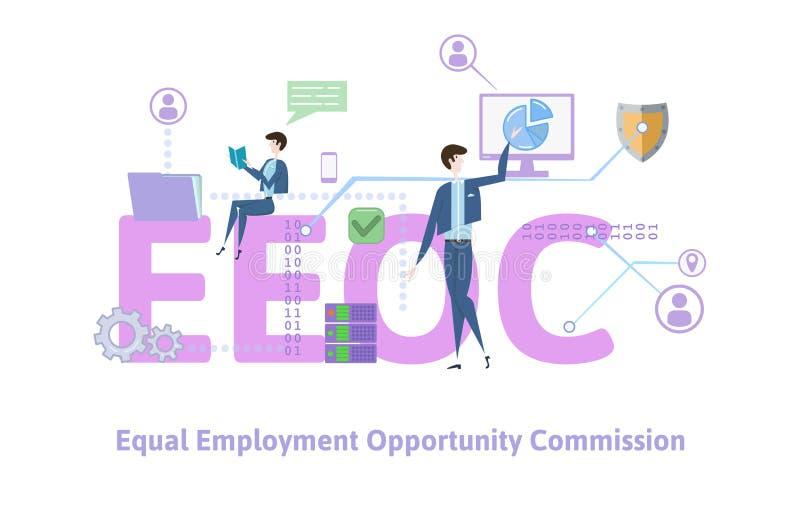 EEOC, Równa możliwości zatrudnienia prowizja Pojęcie stół z słowami kluczowymi, listami i ikonami, Barwiony płaski wektor royalty ilustracja