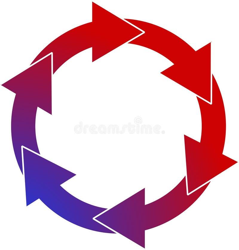 Eeuwige cirkel royalty-vrije illustratie