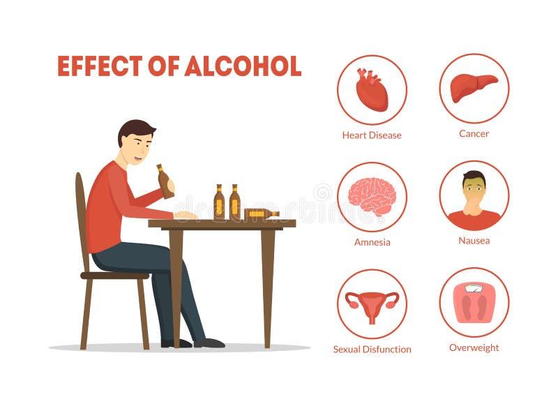 Efecto de la historieta del cartel de la tarjeta de Infographics del alcohol Vector stock de ilustración