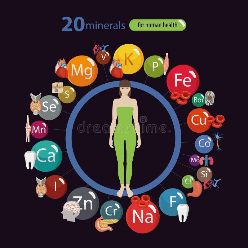 Efecto de minerales sobre la salud stock de ilustración