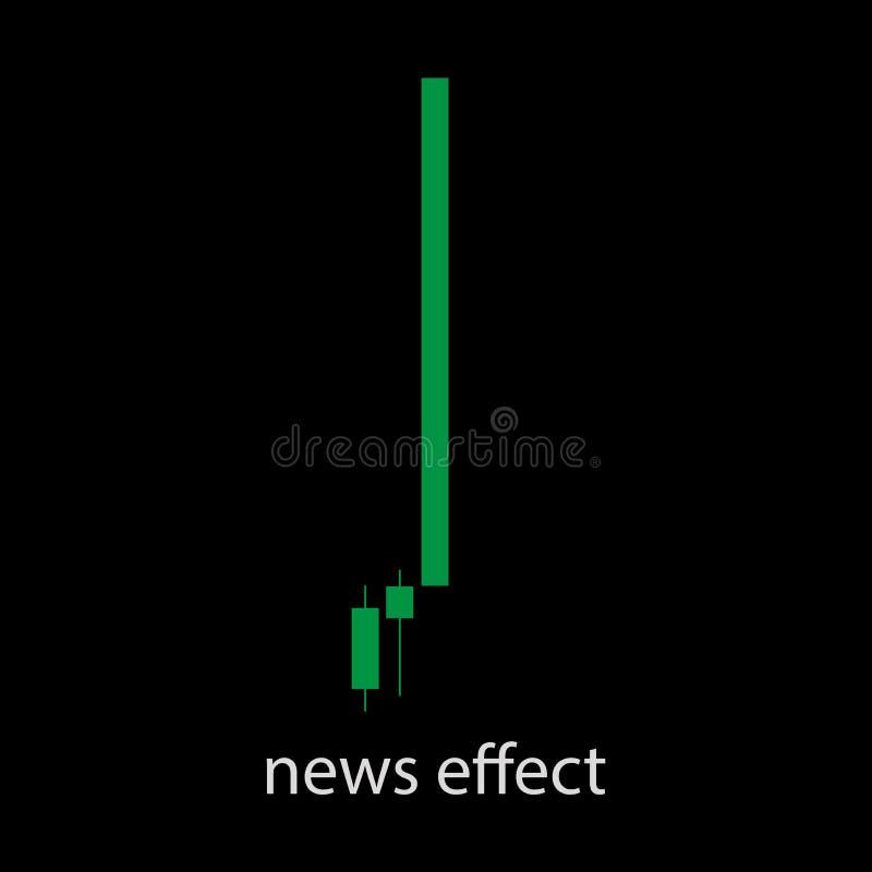 Efeito com tendência para a alta da notícia ilustração stock