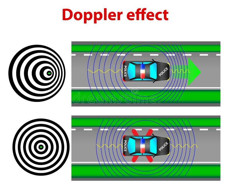Efeito de Doppler ilustração royalty free