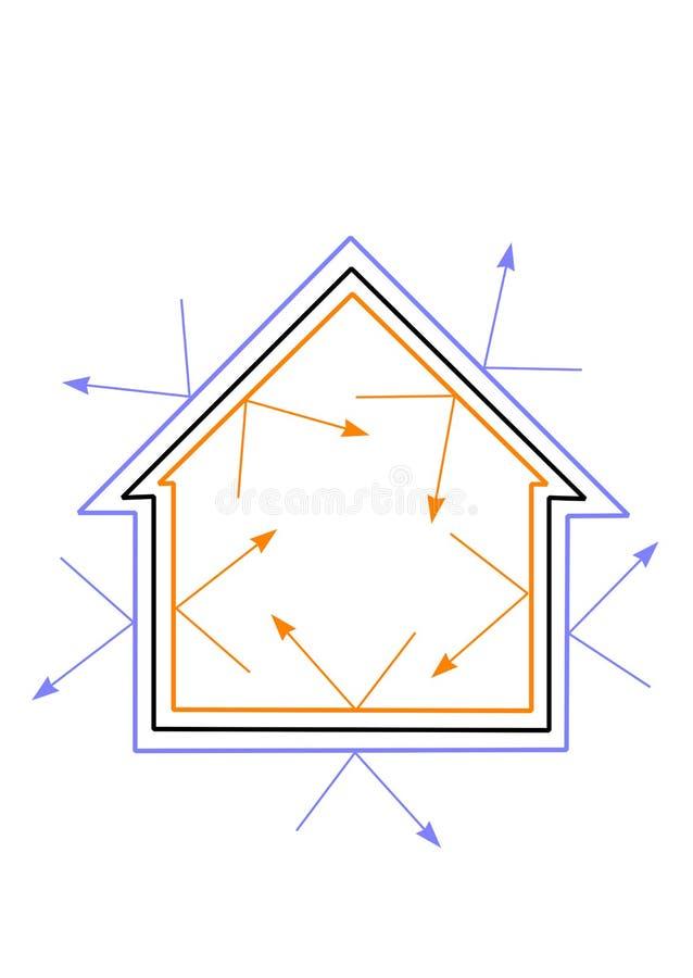 efektywne energii do domu royalty ilustracja