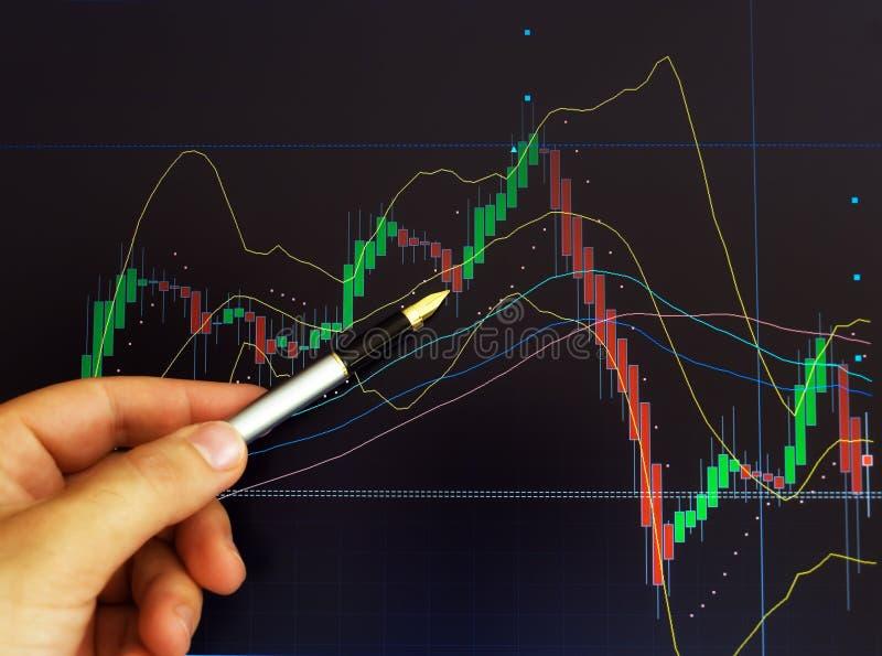 Effectenbeurs stock foto