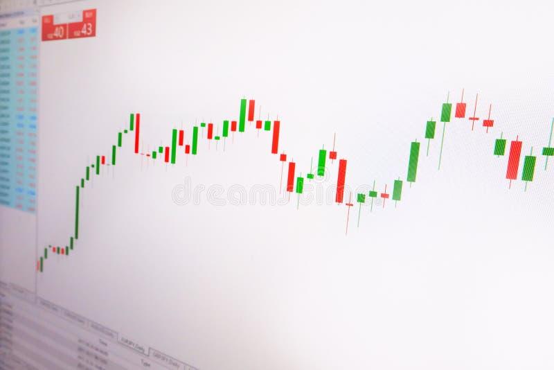 Effectenbeurs groene en rode grafiek met witte achtergrond, Forex markt, handel royalty-vrije stock foto's