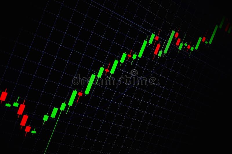 Effectenbeurs groene en rode grafiek met zwarte achtergrond, Forex markt, handel royalty-vrije stock foto