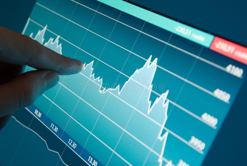 Effectenbeursgrafiek op monitor stock foto