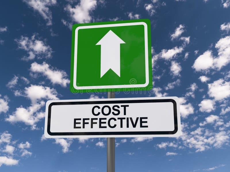 Effektiv kostnad - arkivfoton