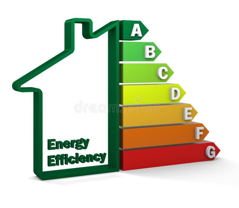 effektivitetsenergi stock illustrationer